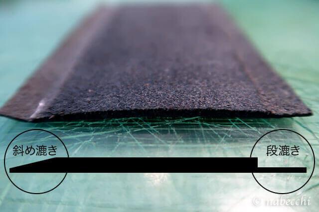 革の段漉きと斜め漉き