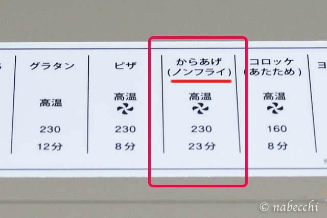 低温コンベンションオーブンTSF601の調理時間表