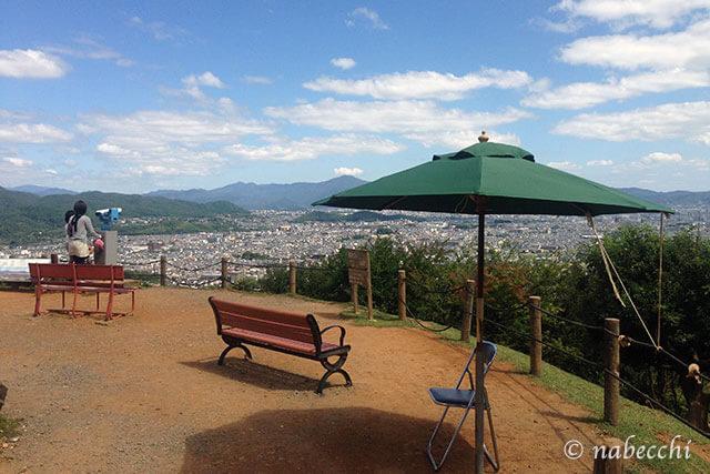 嵐山モンキーパークから見下ろす京都市内