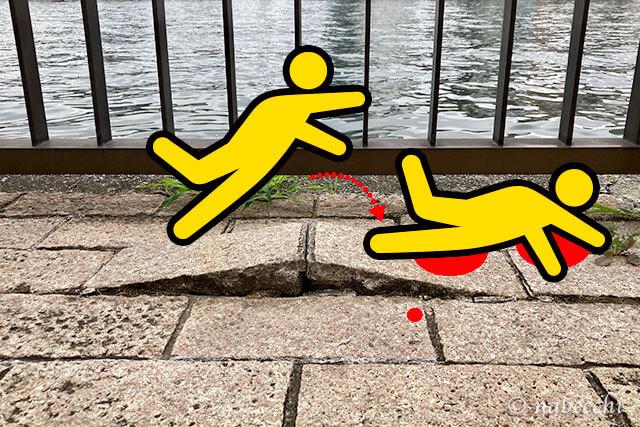 石畳隆起による転倒事故
